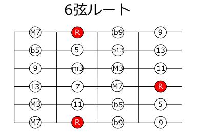 6弦ルートテンション